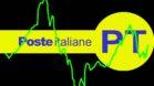 poste italiane quotazioni